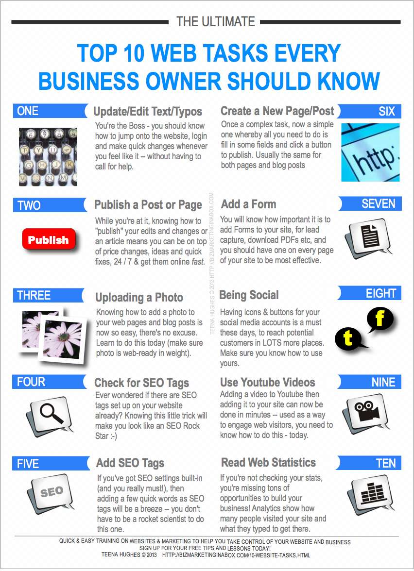 Top 10 web tasks every business owner should know