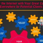 Pepper the Internet – How to help potential customers find you online